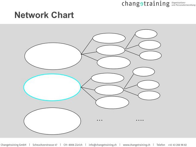Graph Networking